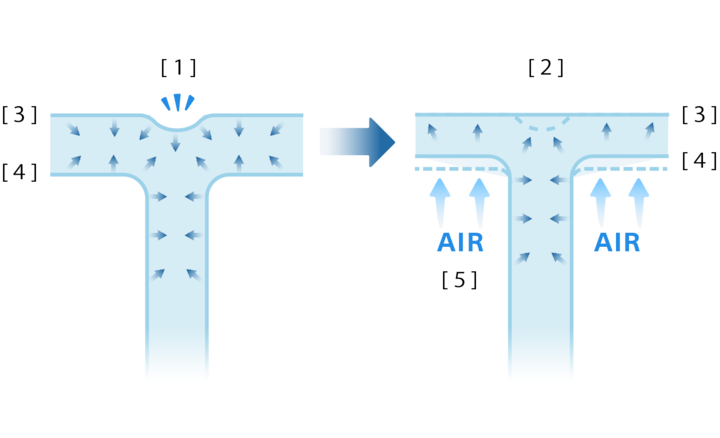 Illustration of external air injection moulding process in comparison with the normal moulding process.