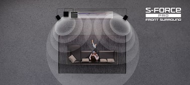 Picture of 7.2ch Home Theatre AV Receiver   STR-DN1080