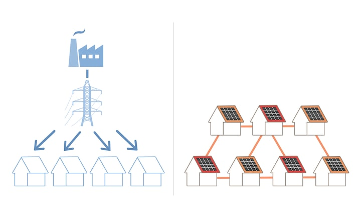 Making electricity systems more independent and reliable